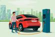 Mobil Listrik Makin Kesini Makin Diminati