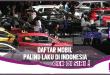 Inilah Daftar 20 Mobil Paling Laku di Indonesia
